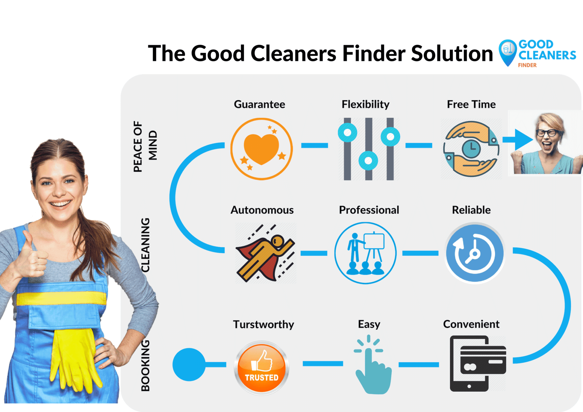Call Me Back - House Cleaning Service Solution